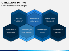 Critical Path Method PPT Slide 9