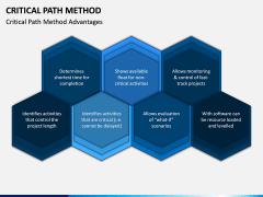 Critical Path Method PPT Slide 9