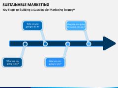 Sustainable Marketing PPT Slide 2