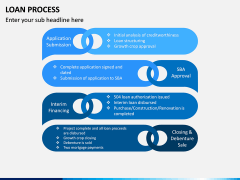 Loan Process PPT Slide 4