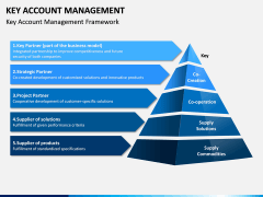 Key Account Management PPT Slide 6