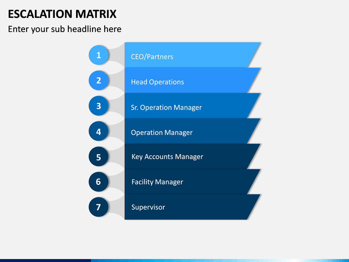escalation matrix powerpoint template