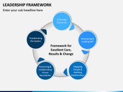 Leadership Framework PPT Slide 11