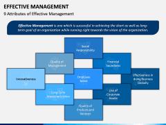 Effective Management PPT Slide 1