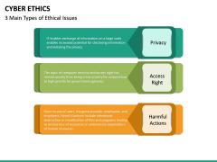 Cyber Ethics PPT Slide 15
