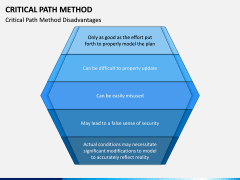 Critical Path Method PPT Slide 11