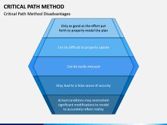 Critical Path Method PPT Slide 11