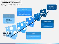 Swiss Cheese Model PPT Slide 7
