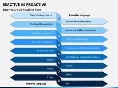 Reactive Proactive PPT Slide 6