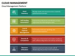 Cloud Management PPT Slide 18