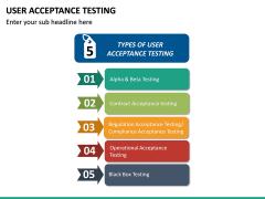 User Acceptance Testing PPT Slide 21