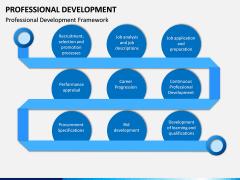 Professional Development PPT Slide 6