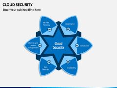 Cloud Security PPT Slide 2