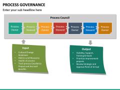 Process Governance PPT Slide 10
