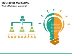 Multi Level Marketing (MLM) PPT Slide 14
