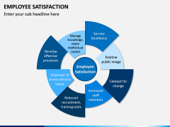 Employee Satisfaction PPT Slide 5