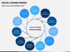 Social Change Model PPT Slide 4