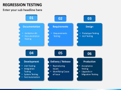 Regression Testing PPT Slide 15