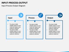 Input Process Output PPT slide 9
