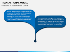 Transactional Model PPT Slide 6