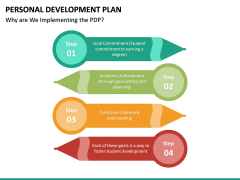 Personal Development Plan PPT Slide 42