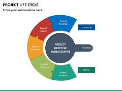 Project life cycle PPT slide 27