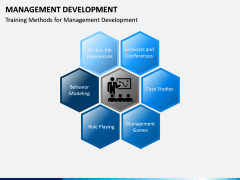 Management Development PPT slide 4