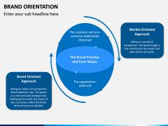 Brand Orientation PPT Slide 5