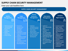 Supply Chain Security Management PPT Slide 8