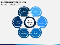 Human Centered Design PPT Slide 1