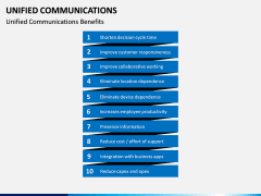 Unified Communications PPT Slide 15