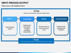 Input Process Output PPT slide 5
