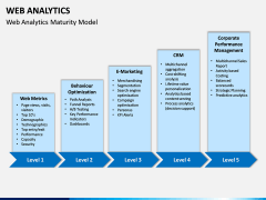 Web Analytics PPT Slide 9