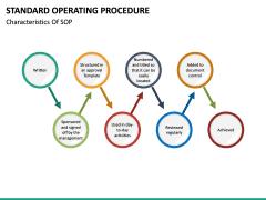 Standard Operating Procedure PPT slide 18