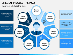 Circular Process – 7 Stages PPT slide 1