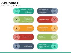 Joint Venture PPT Slide 18