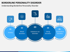 Borderline Personality Disorder (BPD) PPT Slide 4