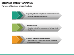 Business impact analysis PPT slide 30