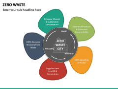 Zero Waste PPT Slide 27