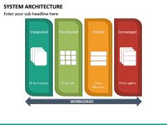 System Architecture PPT Slide 18