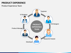 Product Experience PPT Slide 7