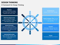 Design Thinking PPT Slide 3