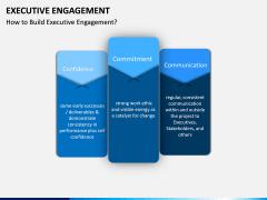 Executive Engagement PPT Slide 2