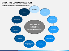 Effective Communication PPT slide 13