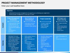 Project Management Methodology PPT Slide 4