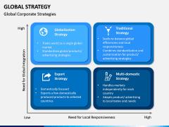 Global Strategy PPT Slide 11