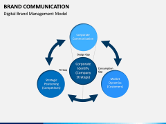 Brand Communication PPT Slide 11