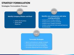 Strategy Formulation PPT slide 7