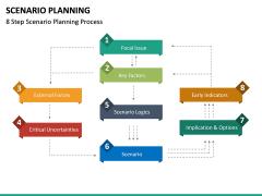 Scenario Planning PPT slide 28