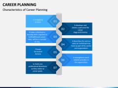 Career Planning PPT Slide 7